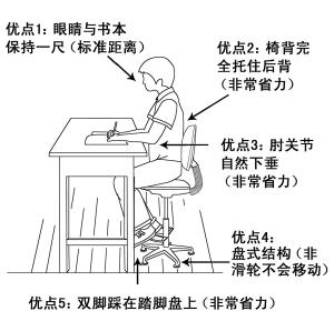 儿童写字正确坐姿