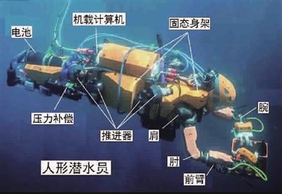 海洋一号人形潜水器结构图