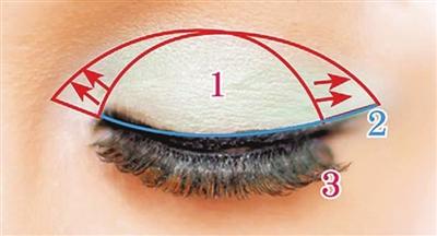 猫眼胶使用步骤图解