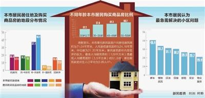建筑面积计算规范_家庭人均建筑面积
