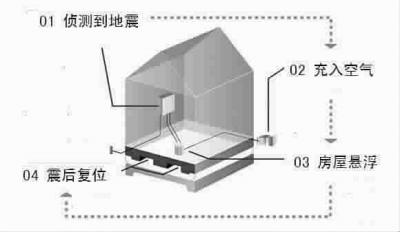 强力空气压缩机