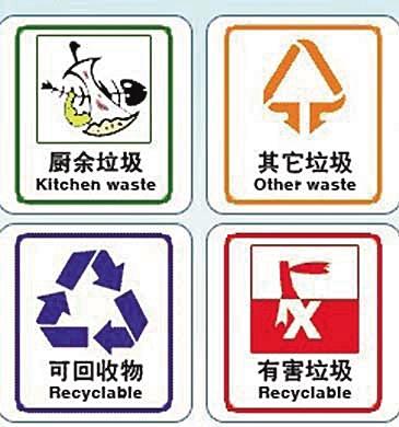 家庭如何给垃圾分类